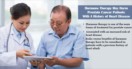 Hormone Therapy In Prostate Cancer Ups Cardiac Death Risk In Men With A History Of Heart Disease