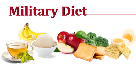 Military Diet - How Does It Work