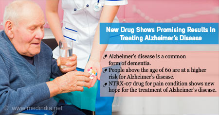 ''NTRX -07'' Drug for Pain Condition Shows New Hope in Treating Alzheimer''s Disease