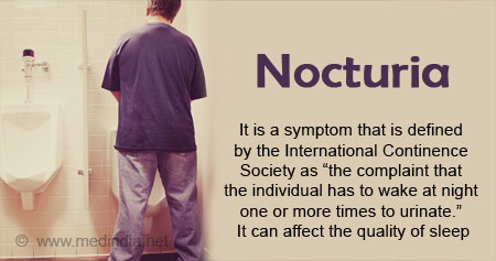 Nocturia (Waking up to Pee at Night)