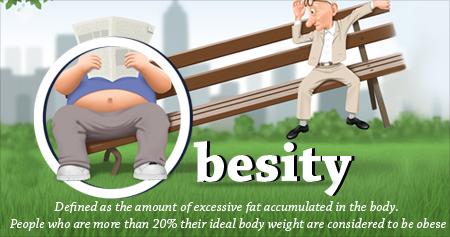 Obesity - Infographic
