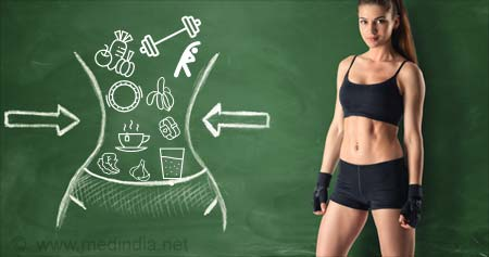 Top 10 Ways to Speed up Your Metabolism For Weight Loss