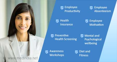 What you need to Know About Workplace Employee Wellness Programs & Corporate Wellness Portals