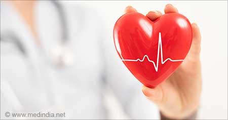 World Heart Day 2021 -