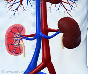 Deaths Due to Acute Kidney Injury (AKI) Preventable With Just $150