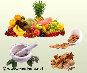 Antioxidant Food Database