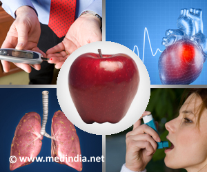 An Apple a Day Can Indeed Keep the Doctor Away