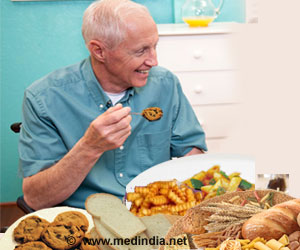High Carb Diets Induce the Precursors to Alzheimer's
