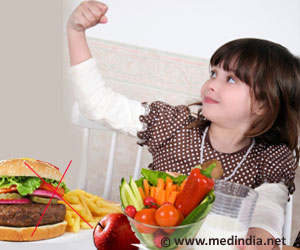 Self Control As Children Results in Better BMI as Adults
