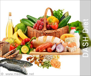 DASH Diet - Practical Diet Plan to Prevent Recurrent Kidney Stone Risk