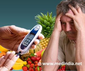 Healthy Eating Index Scores Associated With Depression in Diabetic Cuban-American Men