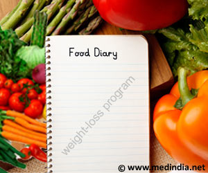 Food Diary Helps to Lose Weight