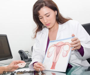 Late Birth and Reduced Risk of Womb Cancer