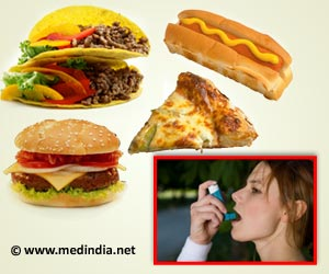 Meat-Rich Diet Poses Risk of Asthma and Hay Fever