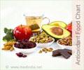 Antioxidant Food Chart