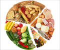 Fiber in Diet Calculator
