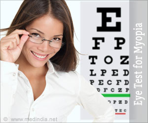 Eye Test for Myopia or Near-sightedness