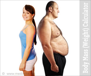 Lean Body Mass (Weight) Calculator