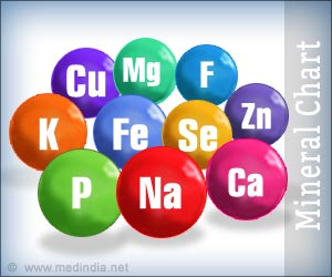 Mineral Chart Recommended Mineral Intake Calculator