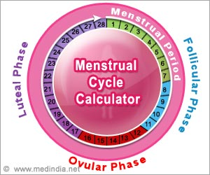 Period / Menstrual Cycle Calculator