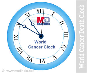 World Cancer Death Clock