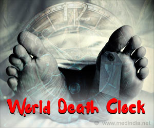 World Death Clock
