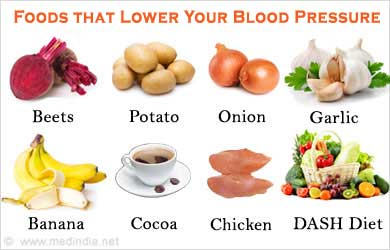 Foods that Can Lower Your Blood Pressure