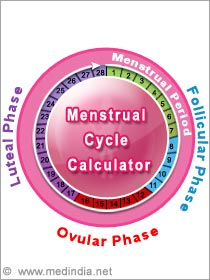 Due date calculator with cycle length in Perth