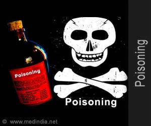 First Aid-Poisoning