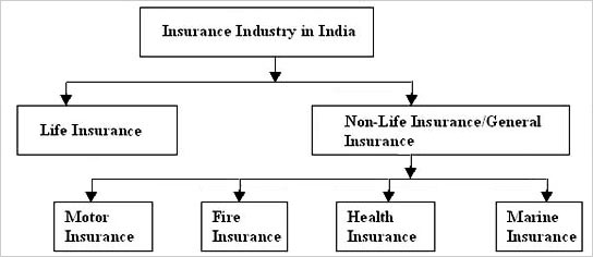 the energize insurance in india A number of complex global trends threaten insurance companies' growth and  profitability, as well as long-standing business models in the industry but deft.
