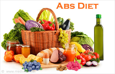 Abs Diet Power Foods Acronym