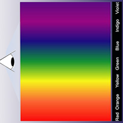 Colors For Moods colors and moods - color psychology, color therapy or chromotherapy