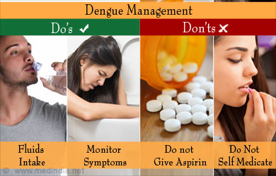 Do's and Don'ts for Managing Dengue fever