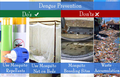 Do's and Don'ts for Preventing Dengue fever