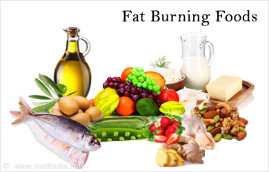 Fat-burning Diet