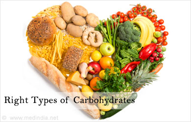High Carbohydrate Foods In India