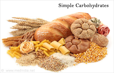 High Refined Carbohydrates Foods