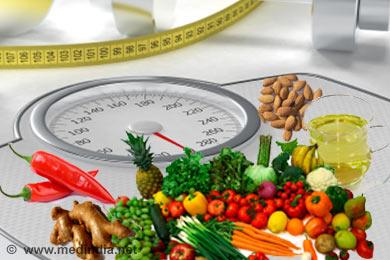 dietary thermogenesis weight loss