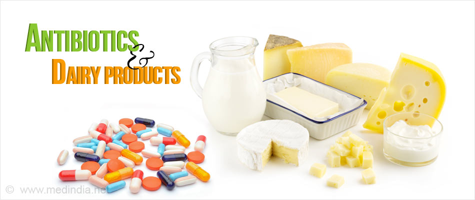 Cipro dairy interactions