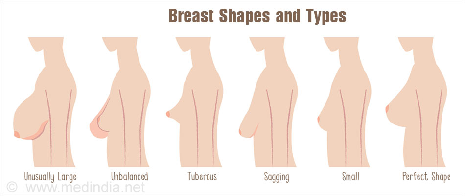 Types Of Womens Nipples 10
