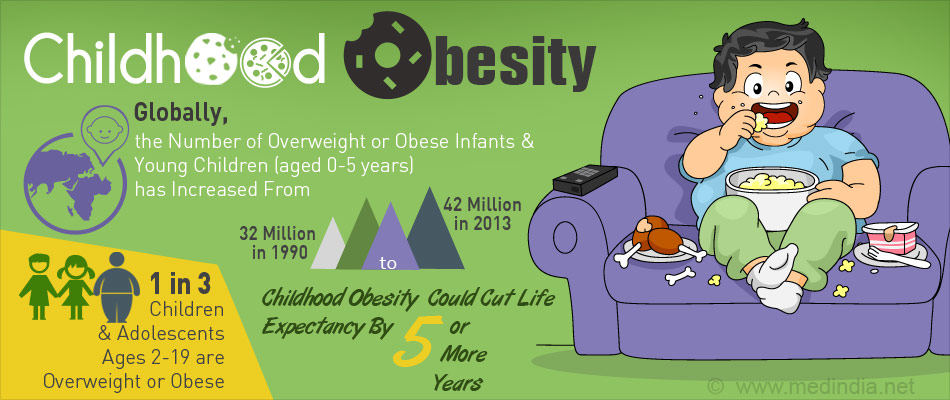 reducing childhood obesity essay