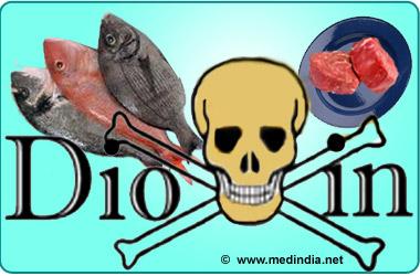 Dissertation On Dioxin