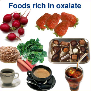food items with high uric acid menu for gout patients home remedies to reduce high uric acid