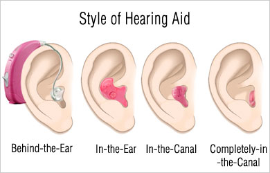 Image result for Adult Hearing Aids