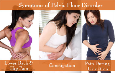 What Are The Symptoms And Signs Of Pelvic Floor Disorders?