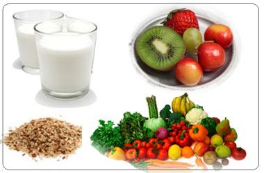zone diet program: