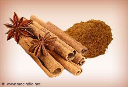Antioxidant Rich Spices