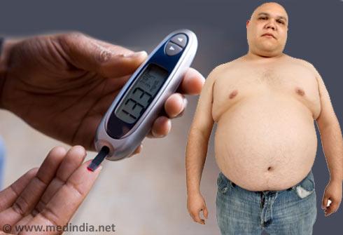 Control Blood Sugar in 7 Ways