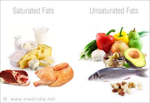 Know Your Oils And Fats Slideshow