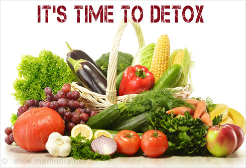 Its Time To Detox! 6 Ways to Lighten Up Post-Diwali